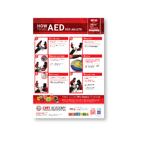 AED Poster